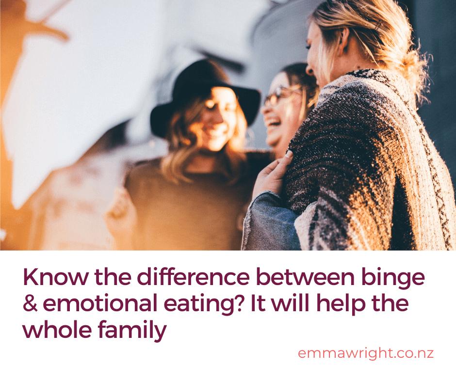 Emotional versus Binge eating